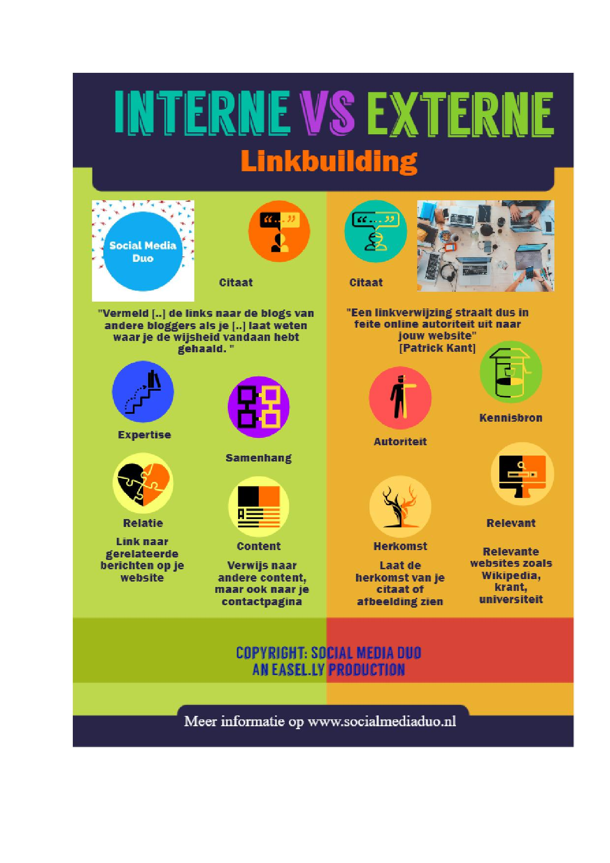 Infographic Linkbuilding